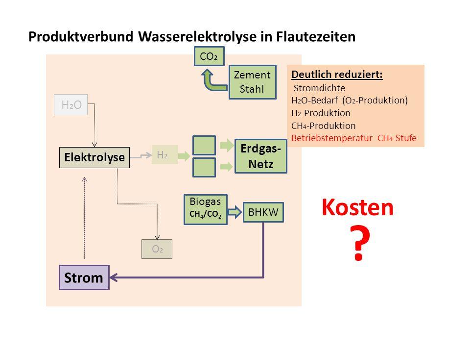Produktverbund Wasserelektrolyse in Flautezeiten O 2 H2H2 Elektrolyse Zement Stahl CO 2 Strom BHKW Deutlich reduziert: Stromdichte H 2 O-Bedarf (O 2 -