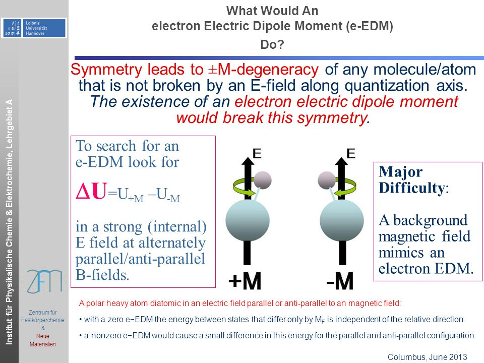 Institut für Physikalische Chemie & Elektrochemie, Lehrgebiet A Columbus, OH, June 2006.ppt Zentrum für Festkörperchemie & Neue Materialien Columbus, June 2013 Symmetry leads to ±M-degeneracy of any molecule/atom that is not broken by an E-field along quantization axis.