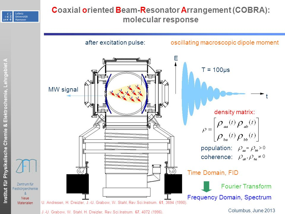 Institut für Physikalische Chemie & Elektrochemie, Lehrgebiet A Columbus, OH, June 2006.ppt Zentrum für Festkörperchemie & Neue Materialien Columbus, June 2013 Coaxial oriented Beam-Resonator Arrangement (COBRA): molecular response E t T = 100μs MW signal after excitation pulse:oscillating macroscopic dipole moment density matrix: coherence: population: Fourier Transform Frequency Domain, Spectrum Time Domain, FID U.
