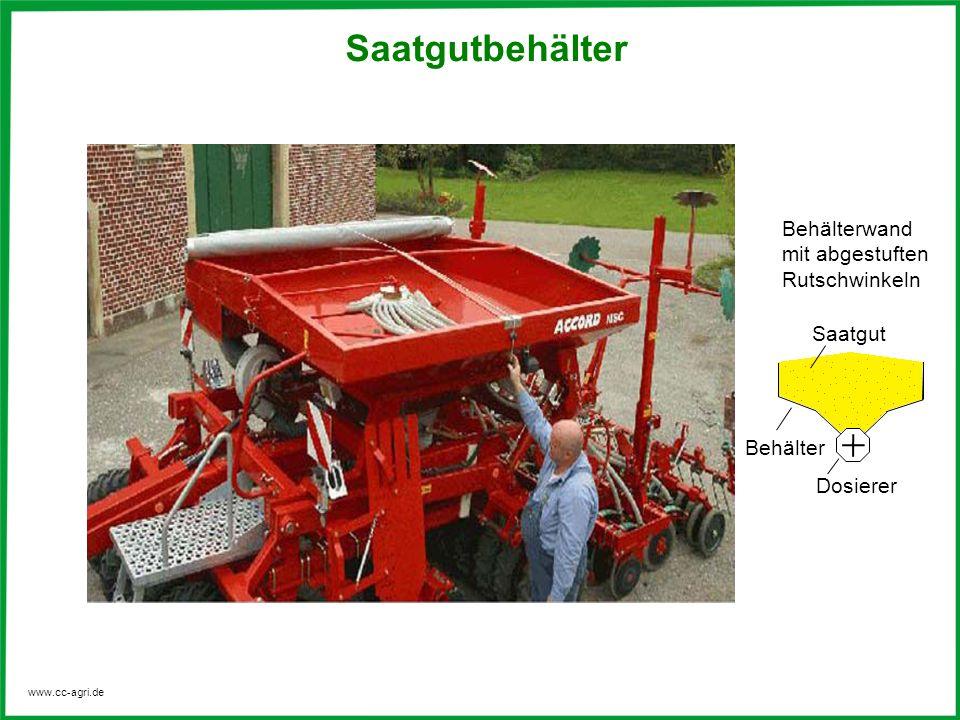 www.cc-agri.de Behälterwand mit abgestuften Rutschwinkeln Saatgutbehälter Dosierer Behälter Saatgut