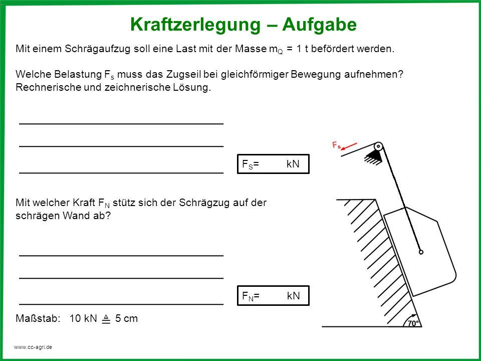 www.cc-agri.de Mit einem Schrägaufzug soll eine Last mit der Masse m Q = 1 t befördert werden. Welche Belastung F s muss das Zugseil bei gleichförmige
