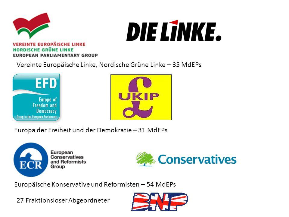 Vereinte Europäische Linke, Nordische Grüne Linke – 35 MdEPs Europa der Freiheit und der Demokratie – 31 MdEPs Europäische Konservative und Reformisten – 54 MdEPs 27 Fraktionsloser Abgeordneter