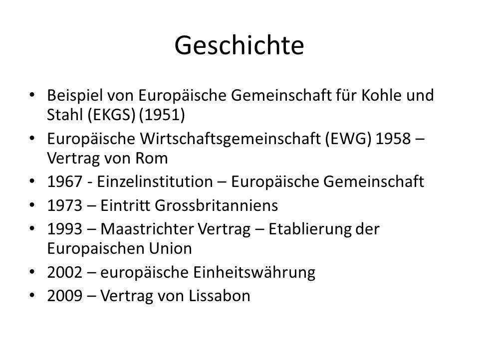 Geschichte Beispiel von Europäische Gemeinschaft für Kohle und Stahl (EKGS) (1951) Europäische Wirtschaftsgemeinschaft (EWG) 1958 – Vertrag von Rom 1967 - Einzelinstitution – Europäische Gemeinschaft 1973 – Eintritt Grossbritanniens 1993 – Maastrichter Vertrag – Etablierung der Europaischen Union 2002 – europäische Einheitswährung 2009 – Vertrag von Lissabon