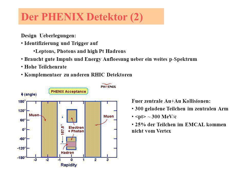 Der PHENIX Detektor (2) Design Ueberlegungen: Identifizierung und Trigger auf Leptons, Photons and high Pt Hadrons Braucht gute Impuls und Energy Aufloesung ueber ein weites p-Spektrum Hohe Teilchenrate Komplementaer zu anderen RHIC Detektoren Fuer zentrale Au+Au Kollisionen: 300 geladene Teilchen im zentralen Arm ~ 300 MeV/c 25% der Teilchen im EMCAL kommen nicht vom Vertex