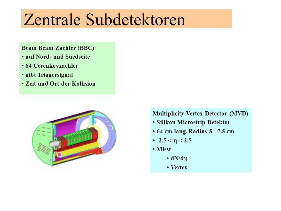 Zentrale Subdetektoren Beam Beam Zaehler (BBC) auf Nord- und Suedseite 64 Cerenkovzaehler gibt Triggersignal Zeit und Ort der Kollision Multiplicity Vertex Detector (MVD) Silikon Microstrip Detektor 64 cm lang, Radius 5 - 7.5 cm -2.5 < < 2.5 Misst dN/d Vertex