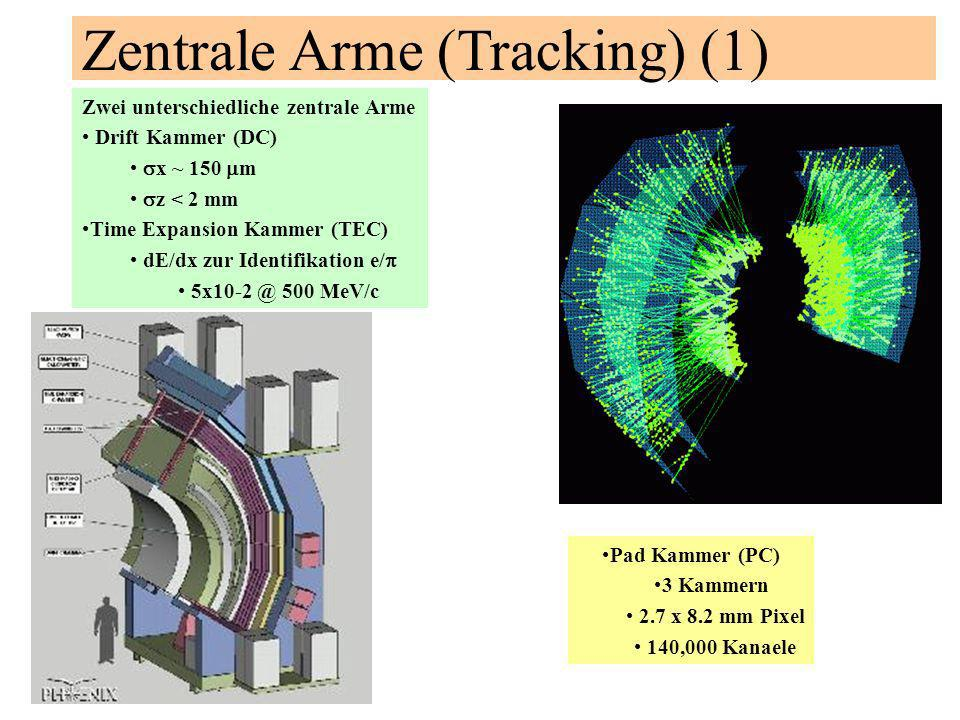 Zentrale Arme (Tracking) (1) Zwei unterschiedliche zentrale Arme Drift Kammer (DC) x ~ 150 m z < 2 mm Time Expansion Kammer (TEC) dE/dx zur Identifikation e/ 5x10-2 @ 500 MeV/c Pad Kammer (PC) 3 Kammern 2.7 x 8.2 mm Pixel 140,000 Kanaele