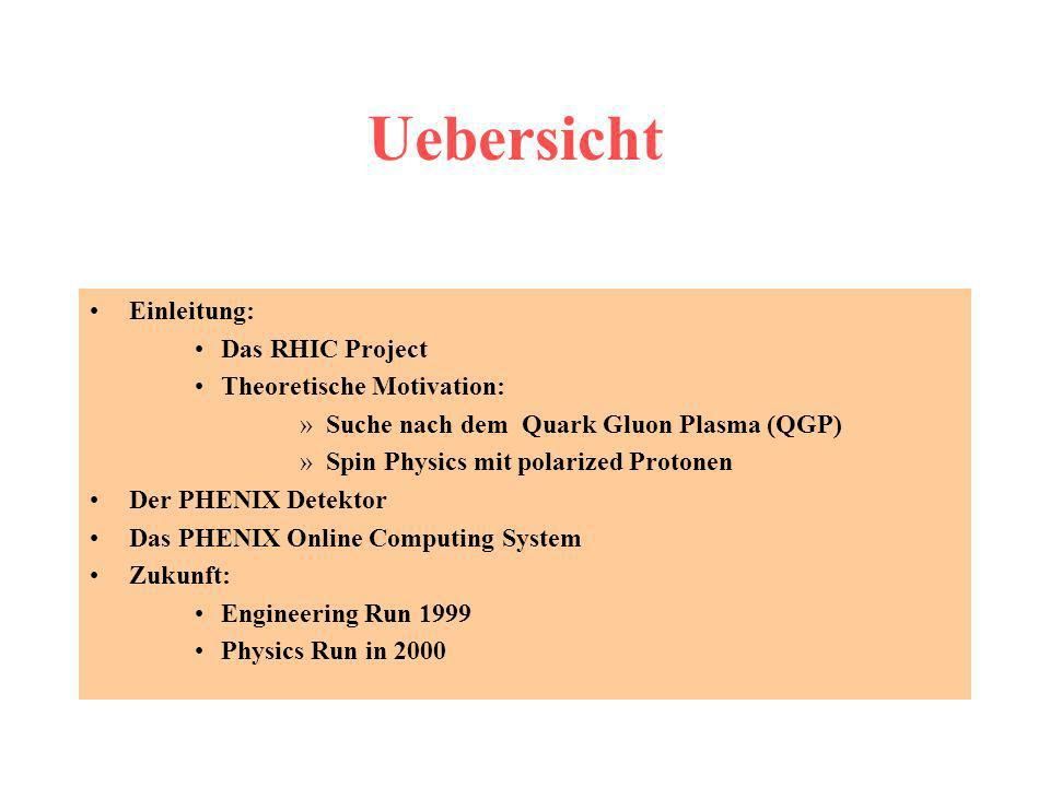 Uebersicht Einleitung: Das RHIC Project Theoretische Motivation: »Suche nach dem Quark Gluon Plasma (QGP) »Spin Physics mit polarized Protonen Der PHENIX Detektor Das PHENIX Online Computing System Zukunft: Engineering Run 1999 Physics Run in 2000