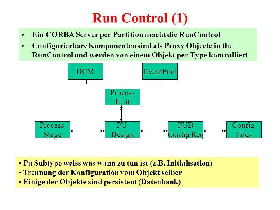 Run Control (1) Ein CORBA Server per Partition macht die RunControl Configurierbare Komponenten sind als Proxy Objecte in the RunControl und werden von einem Objekt per Type kontrolliert Process Unit PU Design Process Stage PUD Config Req Config Files EventPoolDCM Pu Subtype weiss was wann zu tun ist (z.B.