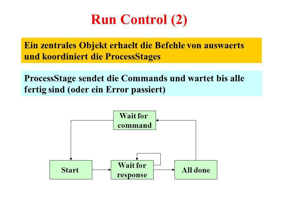 Run Control (2) ProcessStage sendet die Commands und wartet bis alle fertig sind (oder ein Error passiert) All doneStart Wait for response Wait for command Ein zentrales Objekt erhaelt die Befehle von auswaerts und koordiniert die ProcessStages