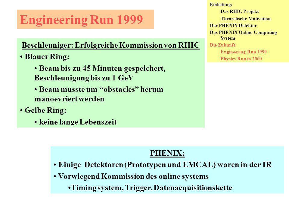 Einleitung: Das RHIC Projekt Theoretische Motivation Der PHENIX Detektor Das PHENIX Online Computing System Die Zukunft: Engineering Run 1999 Physics Run in 2000 Engineering Run 1999 Beschleuniger: Erfolgreiche Kommission von RHIC Blauer Ring: Beam bis zu 45 Minuten gespeichert, Beschleunigung bis zu 1 GeV Beam musste um obstacles herum manoevriert werden Gelbe Ring: keine lange Lebenszeit PHENIX: Einige Detektoren (Prototypen und EMCAL) waren in der IR Vorwiegend Kommission des online systems Timing system, Trigger, Datenacquisitionskette