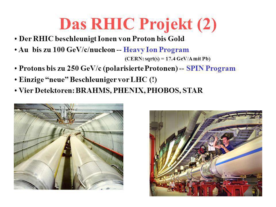 Theoretische Motivation Quarks und Gluonen sind im Hadron eingesperrt (confinement) Starke Wechselwirkung ist schwach bei kleinen Distanzen, aber stark bei groesseren Distanzen Idee dass das Hadron unter extremen Bedingungen aufgebrochen werden kann (T, Phasen Uebergang von nuklearer Materie zu einem Quark Gluon Plasma (QGP) Parameter: Temperature des Systems Dichte chemisches Potential Einleitung: Das RHIC Projekt Theoretische Motivation Der PHENIX Detektor Das PHENIX Online Computing System Die Zukunft: Engineering Run 1999 Physics Run in 2000