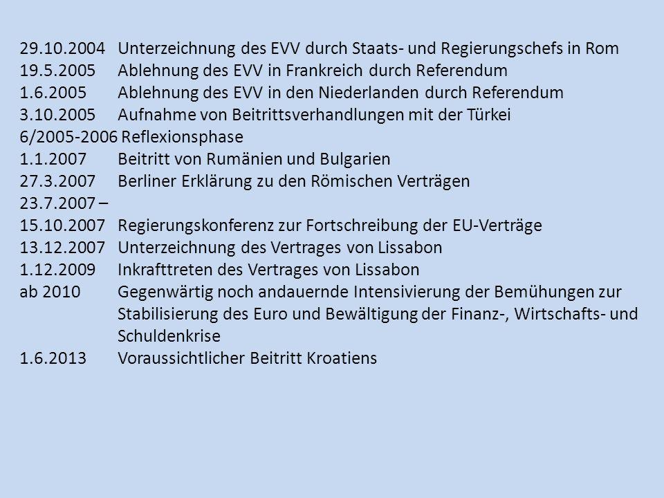 29.10.2004 Unterzeichnung des EVV durch Staats- und Regierungschefs in Rom 19.5.2005 Ablehnung des EVV in Frankreich durch Referendum 1.6.2005 Ablehnu