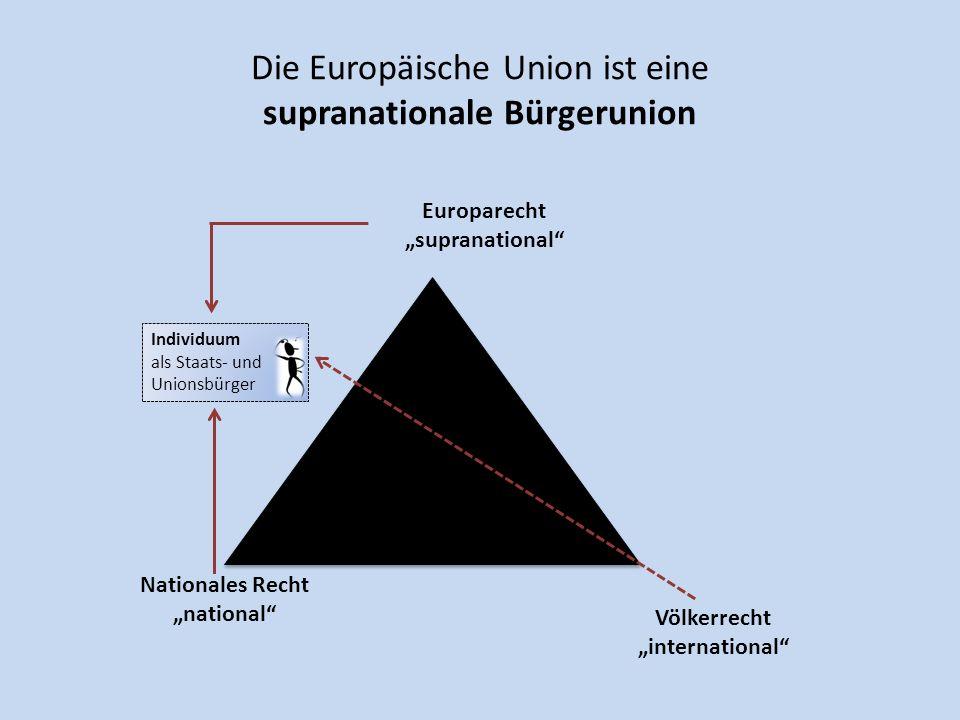 Die Europäische Union ist eine supranationale Bürgerunion Europarecht supranational Völkerrecht international Nationales Recht national Individuum als