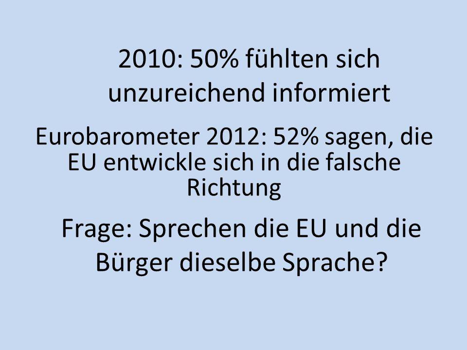 Frage: Sprechen die EU und die Bürger dieselbe Sprache? Eurobarometer 2012: 52% sagen, die EU entwickle sich in die falsche Richtung 2010: 50% fühlten