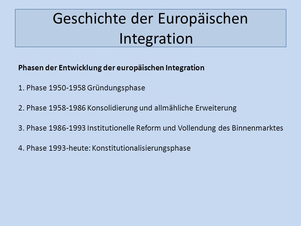 Geschichte der Europäischen Integration Phasen der Entwicklung der europäischen Integration 1. Phase 1950-1958 Gründungsphase 2. Phase 1958-1986 Konso