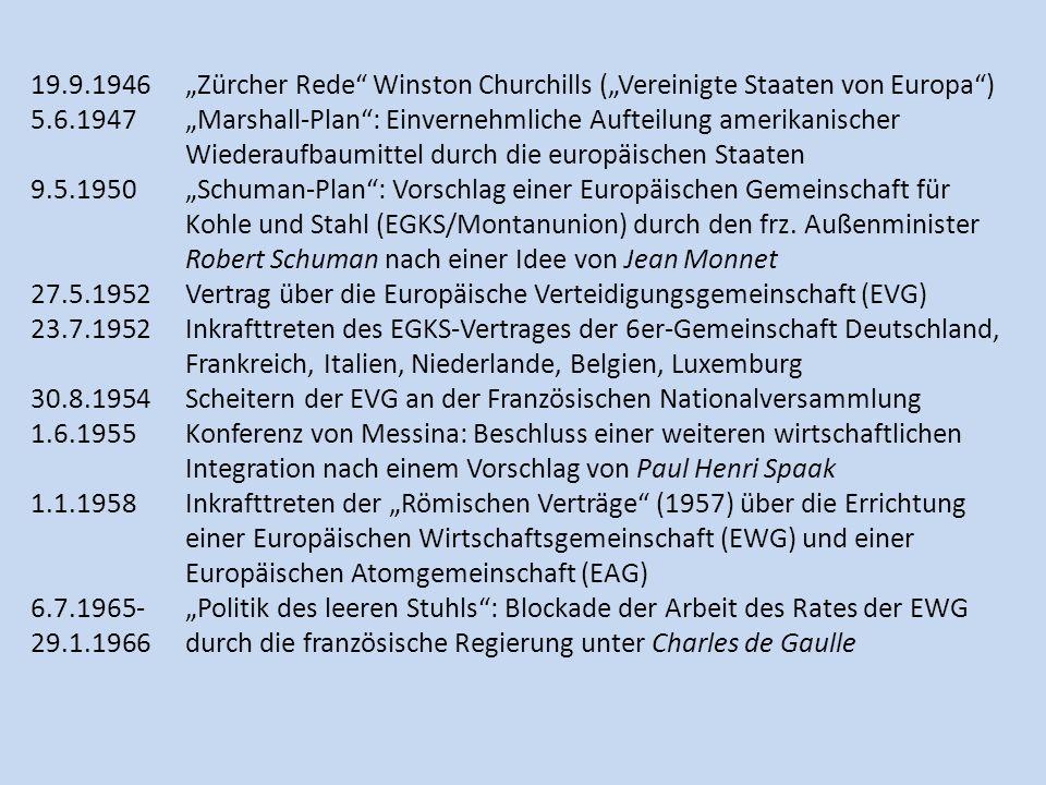 19.9.1946Zürcher Rede Winston Churchills (Vereinigte Staaten von Europa) 5.6.1947 Marshall-Plan: Einvernehmliche Aufteilung amerikanischer Wiederaufba