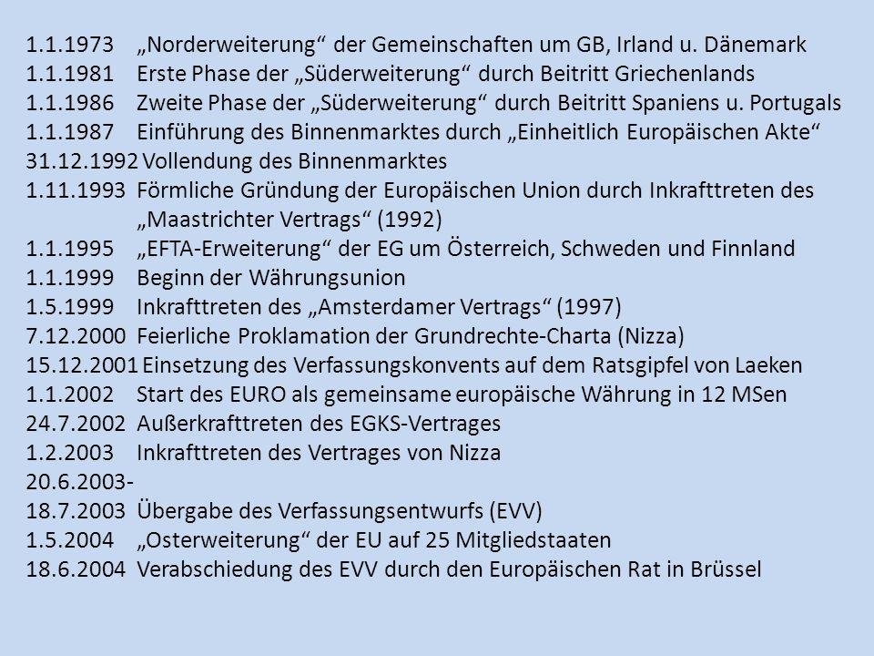 1.1.1973Norderweiterung der Gemeinschaften um GB, Irland u. Dänemark 1.1.1981 Erste Phase der Süderweiterung durch Beitritt Griechenlands 1.1.1986 Zwe