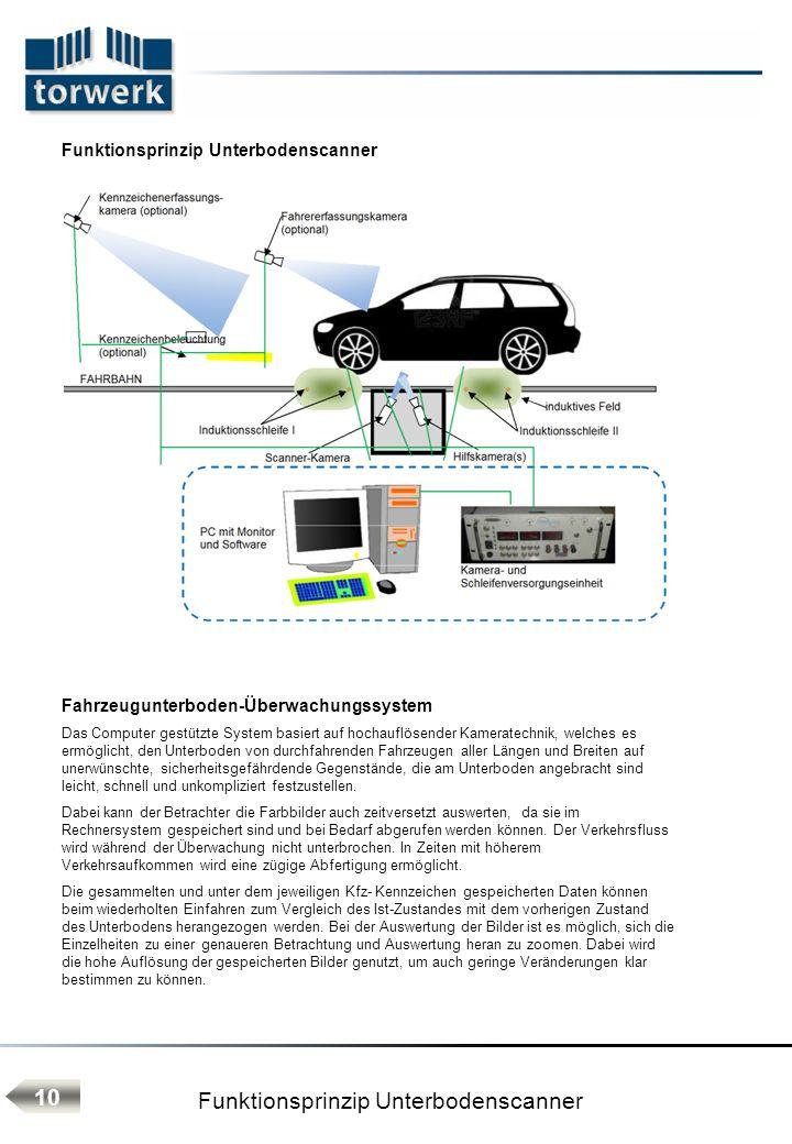 Funktionsprinzip Unterbodenscanner Fahrzeugunterboden-Überwachungssystem Das Computer gestützte System basiert auf hochauflösender Kameratechnik, welc