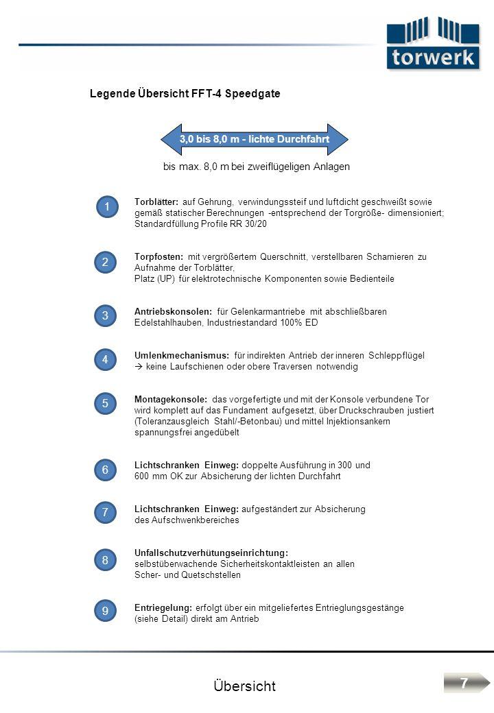 Herstellererklärung 28 Herstellererklärung Hersteller:Torwerk Weimar GmbH Otto-Schott-Straße 3 99427 Weimar Bezeichnung: FFT-4 Speedgate Tortyp:Faltflügeltor freitragend Tor-Nummer:X000 Baujahr:20xx Das Tor entspricht den einschlägigen Bestimmungen folgender Richtlinien: Maschinenrichtlinie 2006/42/EG EMV-Richtlinie 2004/108/EG Niederspannungsrichtlinie 2006/95/EG Angewandte, harmonisierte Normen: EN ISO 12100-1:2003 Sicherheit von Maschinen – Grundbegriffe, Allgemeine Gestaltungsleitsätze – Teil 1: Grundsätzliche Terminologie EN ISO 12100-2:2003 Sicherheit von Maschinen – Grundbegriffe, Allgemeine Gestaltungsleitsätze – Teil 2: Technische Leitsätze EN ISO 13849-1:2008 Sicherheit von Maschinen – Sicherheitsbezogene Teile von Steuerungen– Teil 1: Allgemeine Gestaltungsleitsätze EN 60204-1:2006 Sicherheit von Maschinen – Elektrische Ausrüstung von Maschinen – Teil 1: Allgemeine Anforderungen EN 60335-1:2003 Sicherheit elektrischer Geräte für den Hausgebrauch und ähnliche Zwecke – Teil 1: Allgemeine Anforderungen EN 61508-2:2001 Funktionale Sicherheit sicherheitsbezogener elektrischer/elektronischer/ programmierbarer elektronischer Systeme – Teil 2: Anforderungen an sicherheitsbezogene elektrische/elektronische/ programmierbare elektronische Systeme EN 1760-2/A1:2009 Sicherheit von Maschinen – Druckempfindliche Schutzeinrichtungen – Teil 2: Schaltleisten und Schaltstangen EN 12978/A1:2009 Schutzeinrichtungen für kraftbetätigte Türen und Tore – Anforderungen und Prüfverfahren