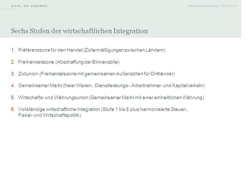 Walter Blüchert Stiftung | 11.2.2013 | 10 Sechs Stufen der wirtschaftlichen Integration 1.Präferenzzone für den Handel (Zollermäßigungen zwischen Länd