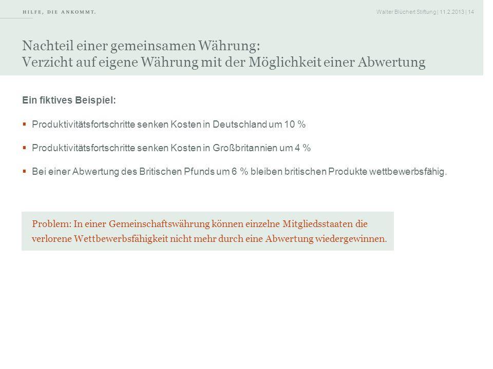 Walter Blüchert Stiftung | 11.2.2013 | 14 Nachteil einer gemeinsamen Währung: Verzicht auf eigene Währung mit der Möglichkeit einer Abwertung Ein fikt