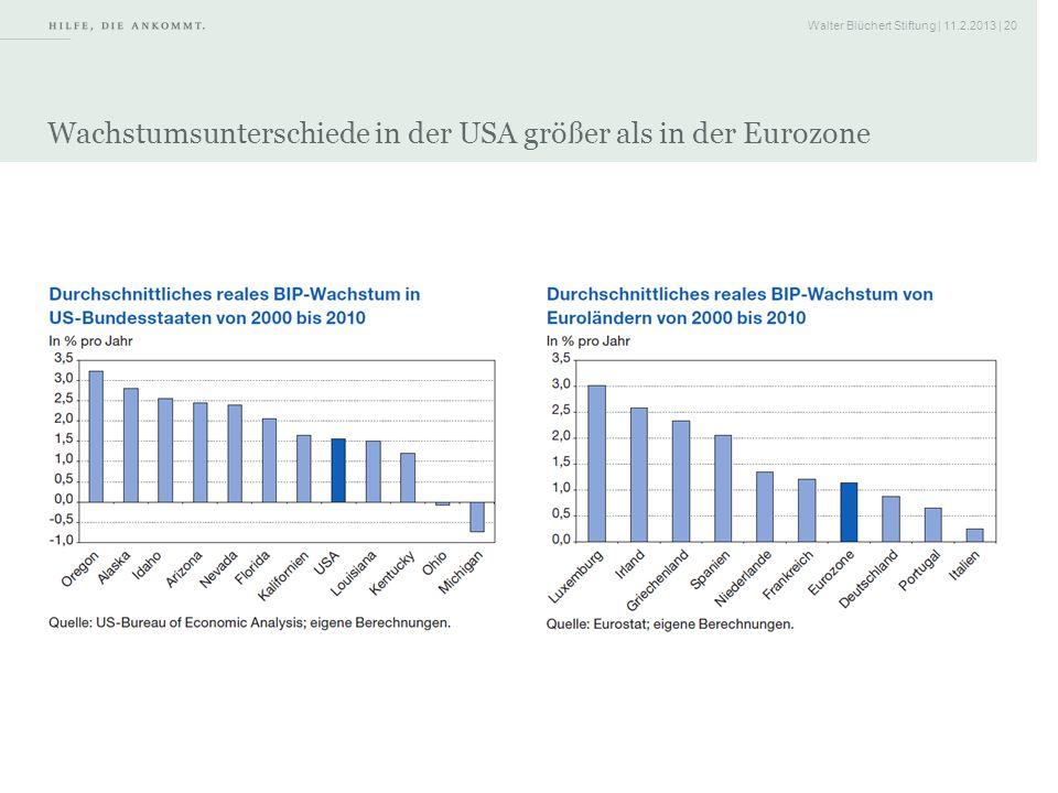 Walter Blüchert Stiftung | 11.2.2013 | 20 Wachstumsunterschiede in der USA größer als in der Eurozone Quelle: Diekmann/Menzel/Thomae, Wirtschaftsdiens