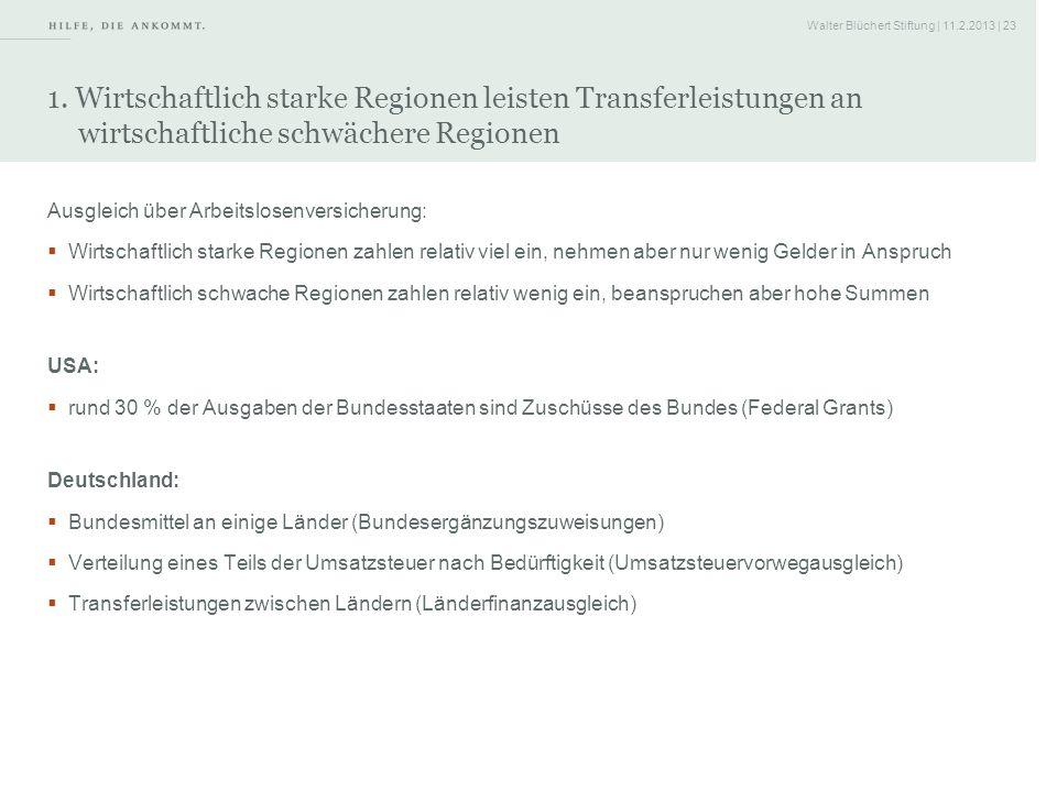 Walter Blüchert Stiftung | 11.2.2013 | 23 1. Wirtschaftlich starke Regionen leisten Transferleistungen an wirtschaftliche schwächere Regionen Ausgleic
