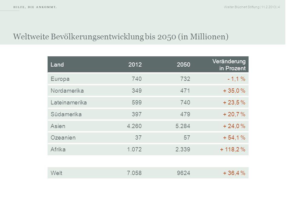 Walter Blüchert Stiftung | 11.2.2013 | 4 Weltweite Bevölkerungsentwicklung bis 2050 (in Millionen) Quelle: World Population Data Sheet 2012, Washingto
