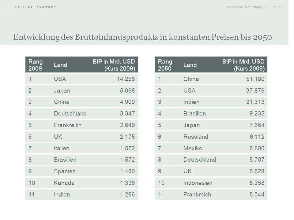 Walter Blüchert Stiftung | 11.2.2013 | 5 Entwicklung des Bruttoinlandsprodukts in konstanten Preisen bis 2050 Rang 2009 Land BIP in Mrd. USD (Kurs 200