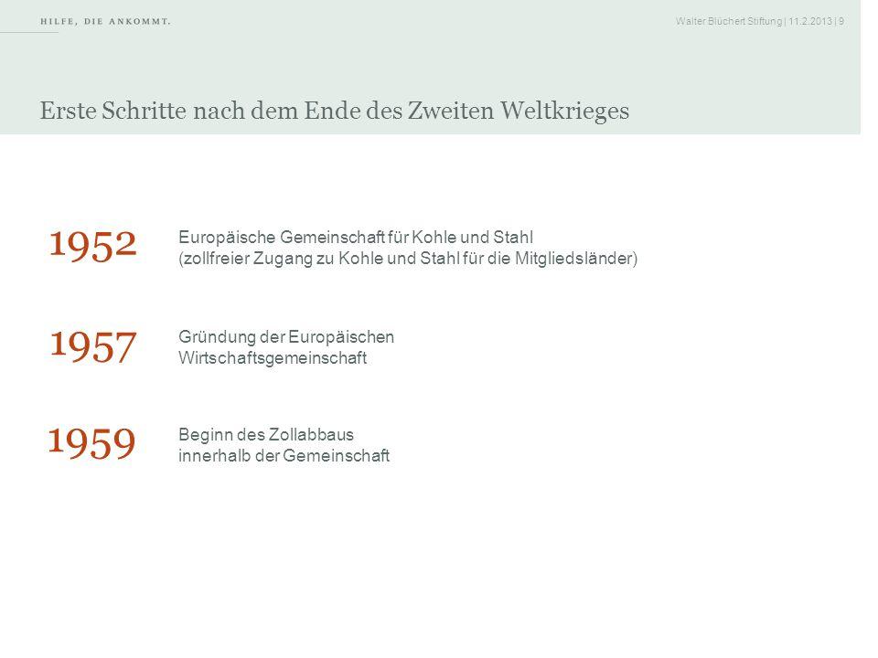 Walter Blüchert Stiftung | 11.2.2013 | 9 Erste Schritte nach dem Ende des Zweiten Weltkrieges 1952 1957 1959 Europäische Gemeinschaft für Kohle und St