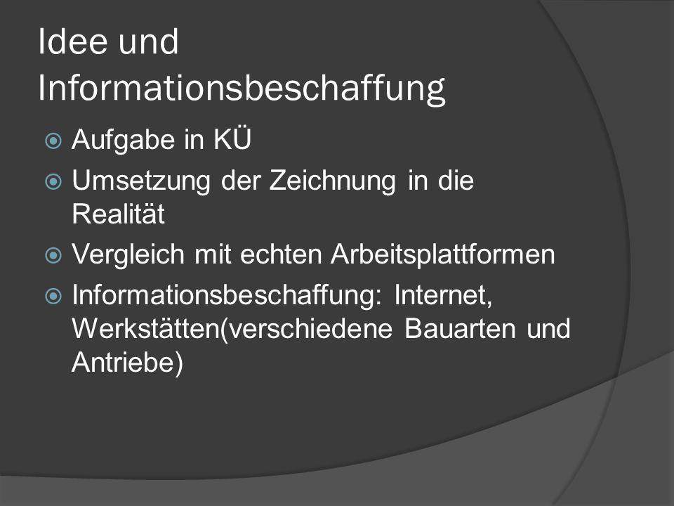 Idee und Informationsbeschaffung Aufgabe in KÜ Umsetzung der Zeichnung in die Realität Vergleich mit echten Arbeitsplattformen Informationsbeschaffung: Internet, Werkstätten(verschiedene Bauarten und Antriebe)