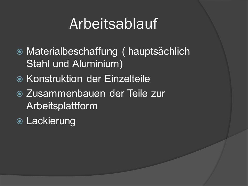 Arbeitsablauf Materialbeschaffung ( hauptsächlich Stahl und Aluminium) Konstruktion der Einzelteile Zusammenbauen der Teile zur Arbeitsplattform Lackierung