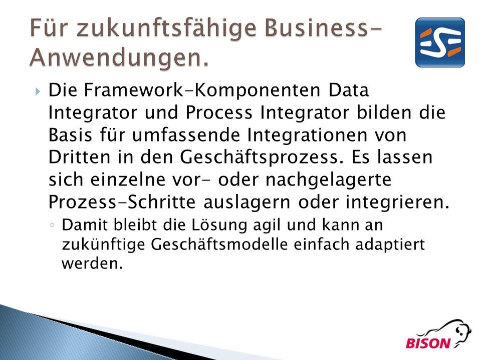 Die Framework-Komponenten Data Integrator und Process Integrator bilden die Basis für umfassende Integrationen von Dritten in den Geschäftsprozess.