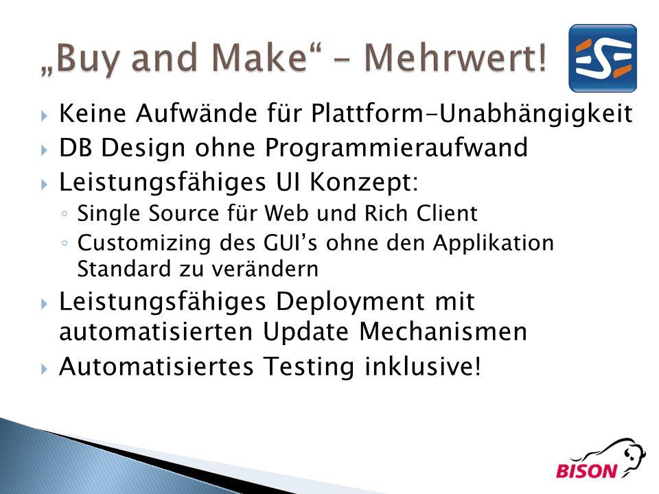 Keine Aufwände für Plattform-Unabhängigkeit DB Design ohne Programmieraufwand Leistungsfähiges UI Konzept: Single Source für Web und Rich Client Customizing des GUIs ohne den Applikation Standard zu verändern Leistungsfähiges Deployment mit automatisierten Update Mechanismen Automatisiertes Testing inklusive!