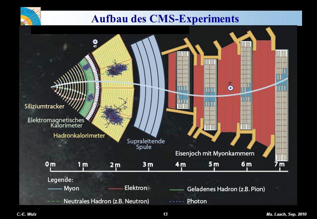 Ma. Laach, Sep. 2010 C.-E. Wulz13 Aufbau des CMS-Experiments Ma. Laach, Sep. 2010