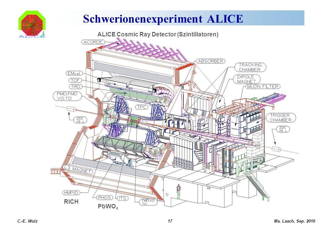 Schwerionenexperiment ALICE C.-E.Wulz17Ma. Laach, Sep.