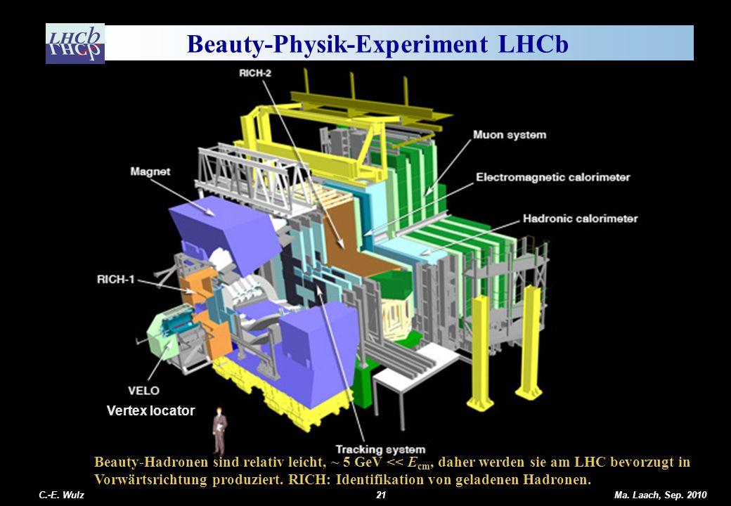 C.-E.Wulz21 Beauty-Physik-Experiment LHCb Ma. Laach, Sep.