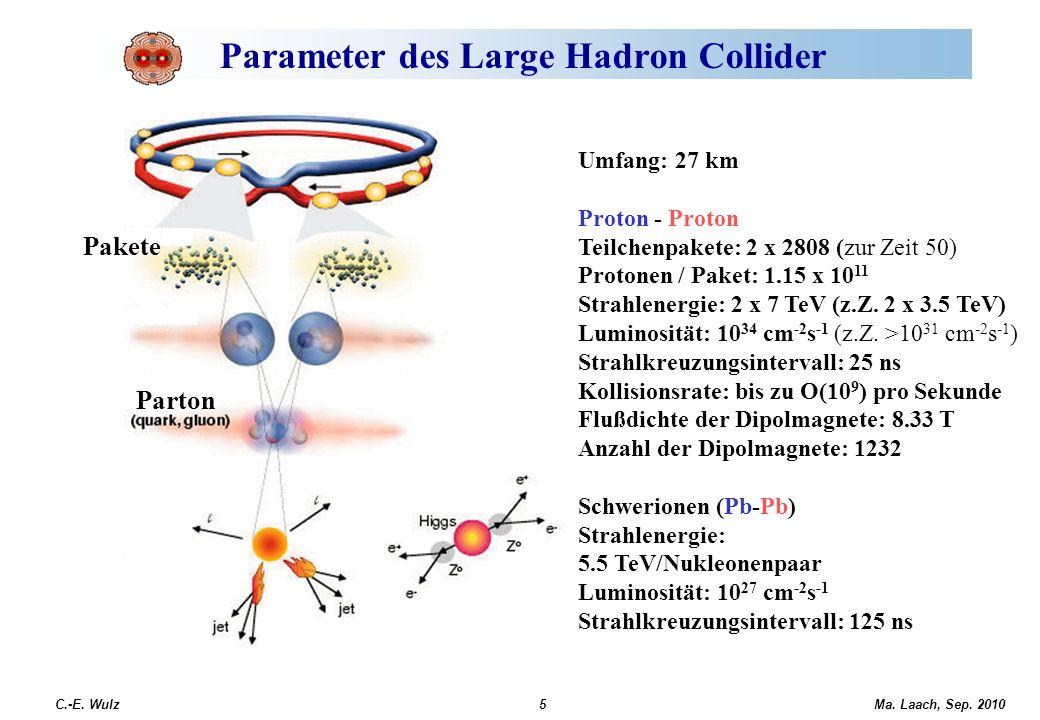 Ma.Laach, Sep. 2010 C.-E. Wulz16 Physikziele von ALICE Schwerionenphysik (ca.