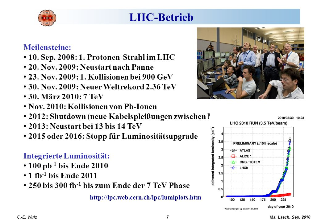 Ma.Laach, Sep. 2010 C.-E. Wulz8 LHC und die Experimente CMS TOTEM ATLAS ALICE LHC Ma.