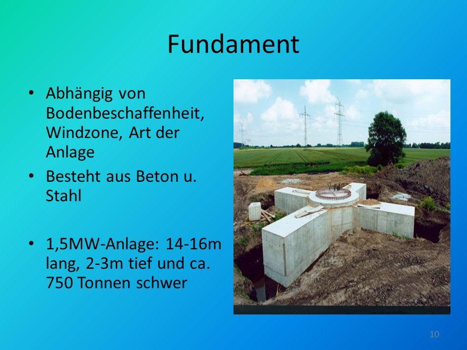 Fundament Abhängig von Bodenbeschaffenheit, Windzone, Art der Anlage Besteht aus Beton u. Stahl 1,5MW-Anlage: 14-16m lang, 2-3m tief und ca. 750 Tonne