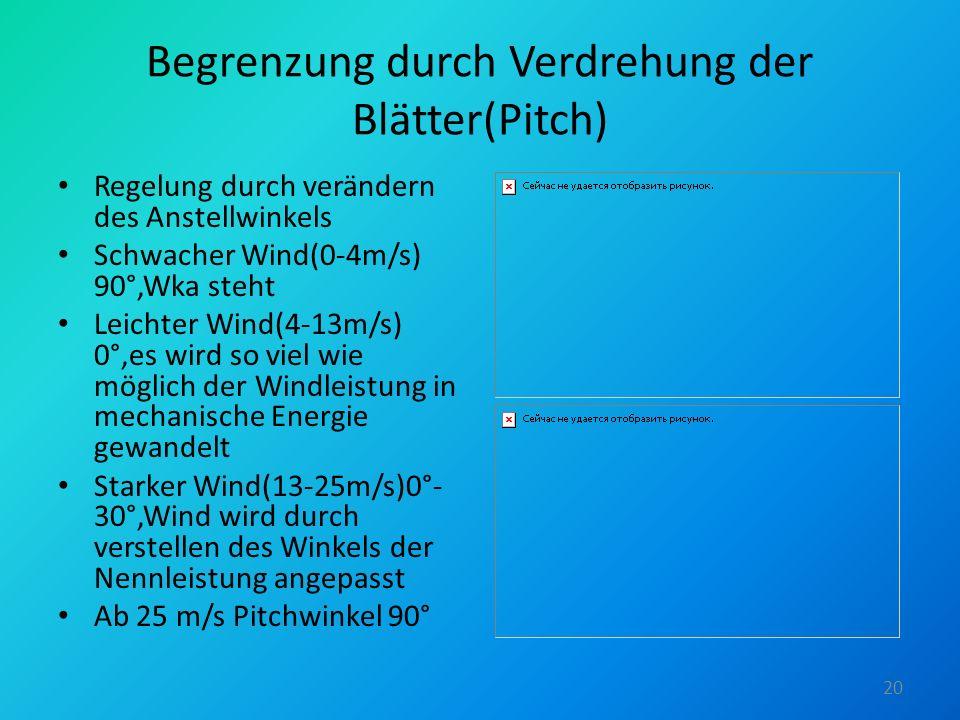 Begrenzung durch Verdrehung der Blätter(Pitch) Regelung durch verändern des Anstellwinkels Schwacher Wind(0-4m/s) 90°,Wka steht Leichter Wind(4-13m/s)
