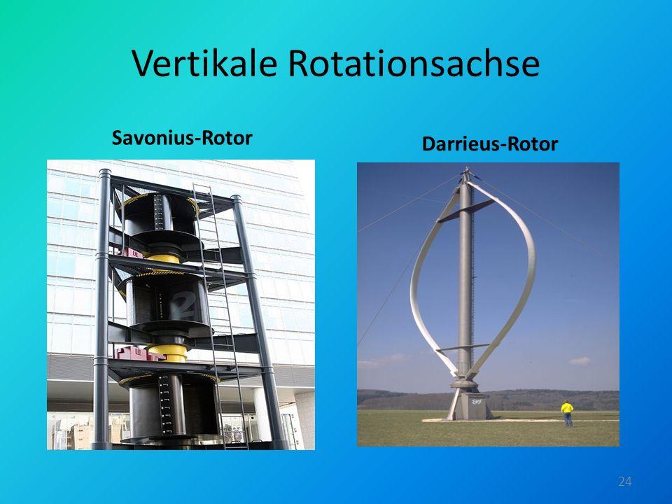 Vertikale Rotationsachse Savonius-Rotor Darrieus-Rotor 24