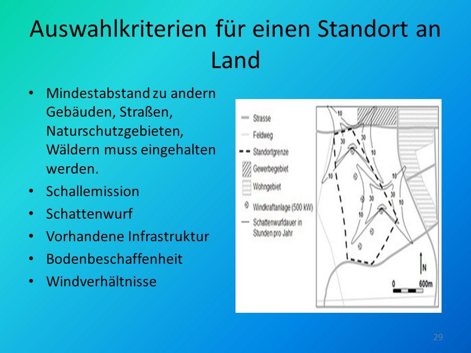 Auswahlkriterien für einen Standort an Land Mindestabstand zu andern Gebäuden, Straßen, Naturschutzgebieten, Wäldern muss eingehalten werden. Schallem