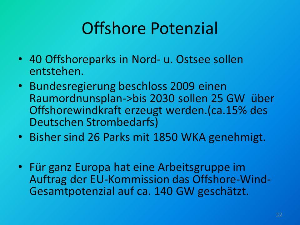 Offshore Potenzial 40 Offshoreparks in Nord- u. Ostsee sollen entstehen. Bundesregierung beschloss 2009 einen Raumordnunsplan->bis 2030 sollen 25 GW ü