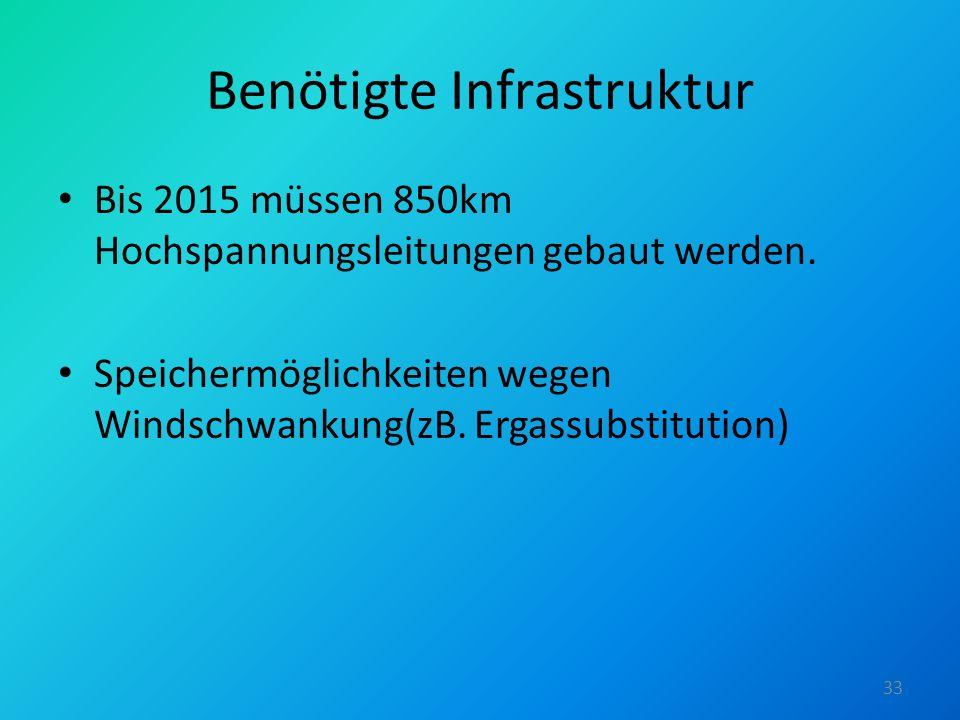 Benötigte Infrastruktur Bis 2015 müssen 850km Hochspannungsleitungen gebaut werden. Speichermöglichkeiten wegen Windschwankung(zB. Ergassubstitution)