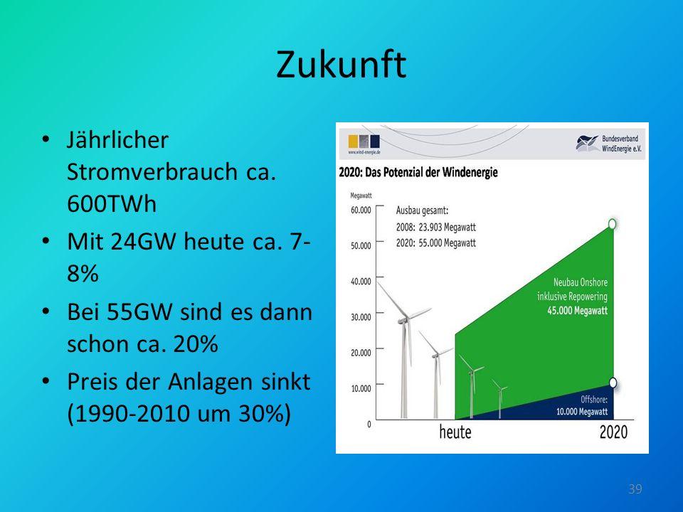 Zukunft Jährlicher Stromverbrauch ca. 600TWh Mit 24GW heute ca. 7- 8% Bei 55GW sind es dann schon ca. 20% Preis der Anlagen sinkt (1990-2010 um 30%) 3