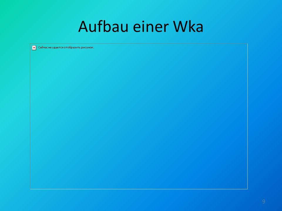 Aufbau einer Wka 9