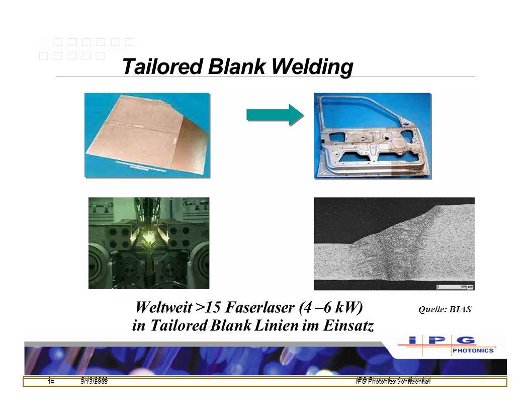 145/13/2008IPG Photonics Confidential Tailored Blank Welding Weltweit >15 Faserlaser (4 –6 kW) Quelle: BIAS in Tailored Blank Linien im Einsatz