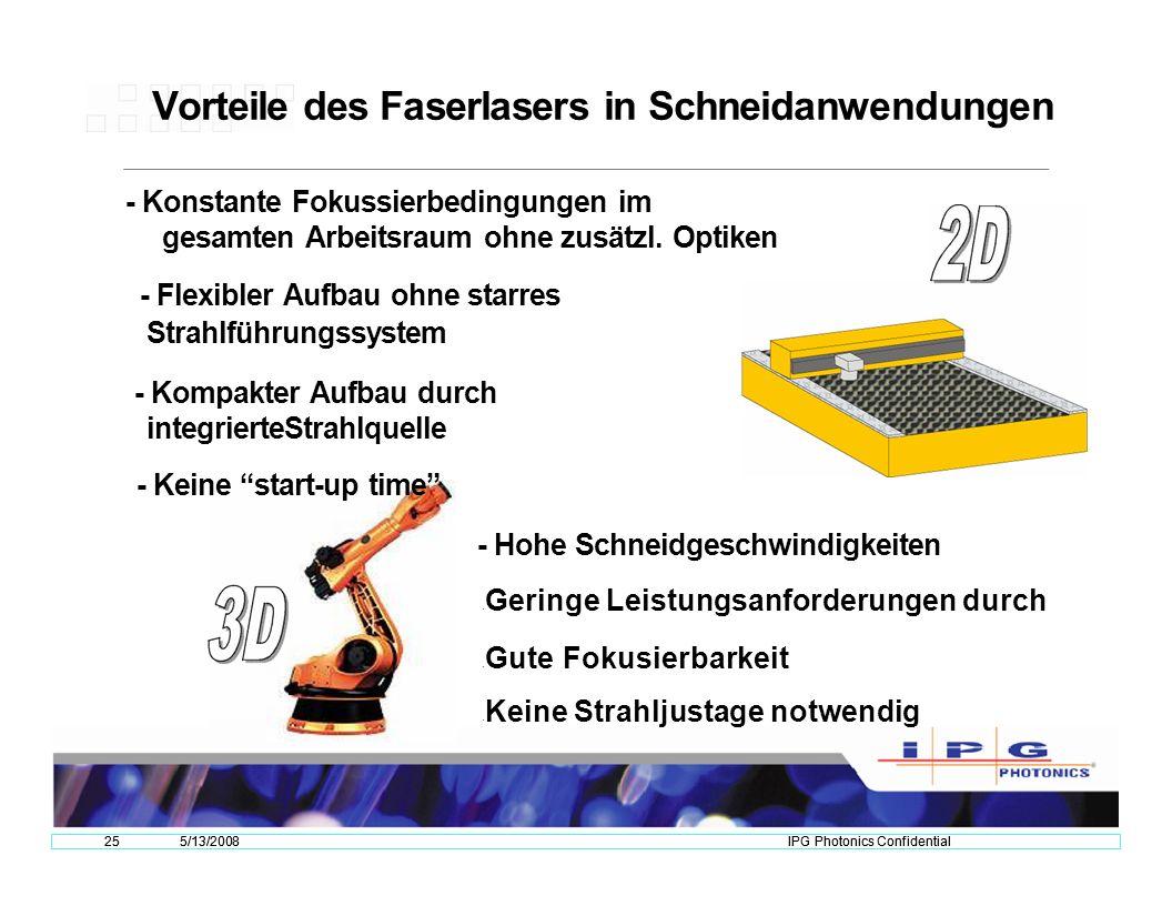 255/13/2008IPG Photonics Confidential Vorteile des Faserlasers in Schneidanwendungen - Konstante Fokussierbedingungen im gesamten Arbeitsraum ohne zusätzl.