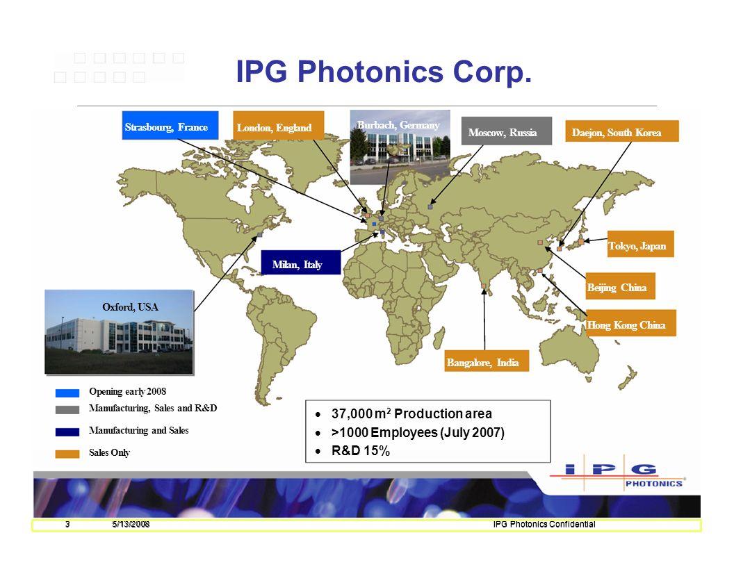 245/13/2008IPG Photonics Confidential Schneiden mit Singlemode Lasern Hohe Präzision, hohe Produktivität, geringer Wärmeeintrag